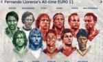 Đội hình khủng qua các kỳ Euro dưới góc nhìn danh thủ