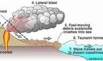 Núi lửa phun gây sóng thần theo cơ chế nào?