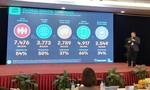 Kinh doanh thương mại điện tử 4.0: Thời cơ và thách thức
