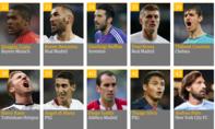 Top 100 cầu thủ xuất sắc nhất thế giới 2015 - phần 3