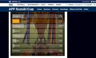 Campuchia vô địch AFF 2016 nhờ… bình chọn