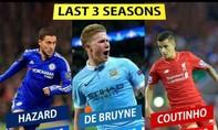 Ai sẽ là người quyết định chức vô địch Premier League 2017?