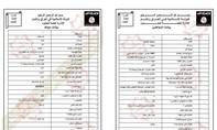 Bảng danh sách chiến binh IS bị rò rỉ có tên 3 kẻ tấn công Paris
