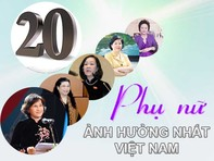 Danh sách Forbes 20 phụ nữ ảnh hưởng nhất Việt Nam