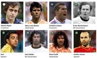 50 cầu thủ nổi tiếng nhất châu Âu
