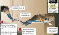 Hành trình đưa đội bóng nhí ra khỏi hang Tham Luang