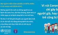 Infographic về hỏi đáp liên quan đến phòng lây nhiễm nCoV
