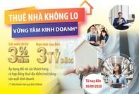 Thuê nhà không lo, vững tâm kinh doanh cùng gói ưu đãi của HDBank