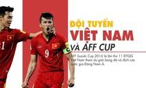 Tuyển Việt Nam và những cột mốc đáng nhớ tại AFF Cup