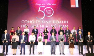 HDBank vào top những công ty kinh doanh hiệu quả nhất