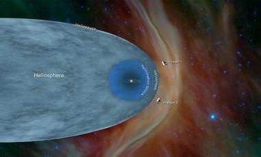 """Tàu du hành vũ trụ phát hiện """"tiếng ồn dai dẳng"""" ngoài hệ Mặt trời"""