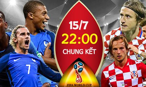 Pháp chắc nịch, Croatia lê lết nhưng đầy quyết tâm
